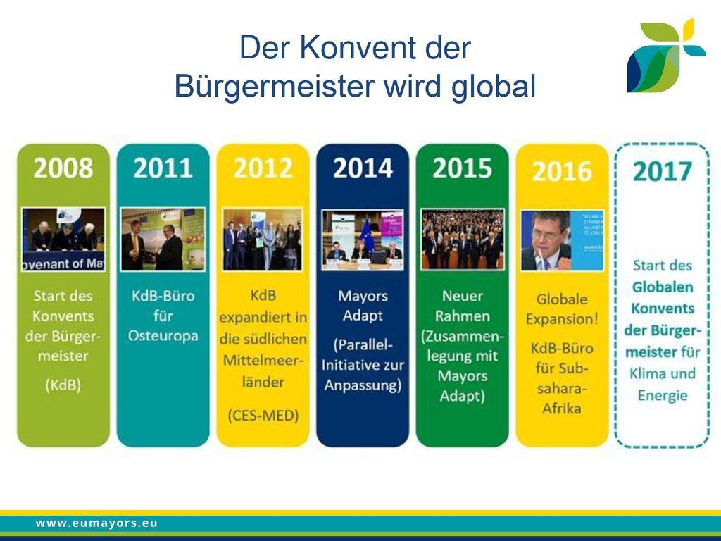 Der Konvent der Bürgermeister wird global