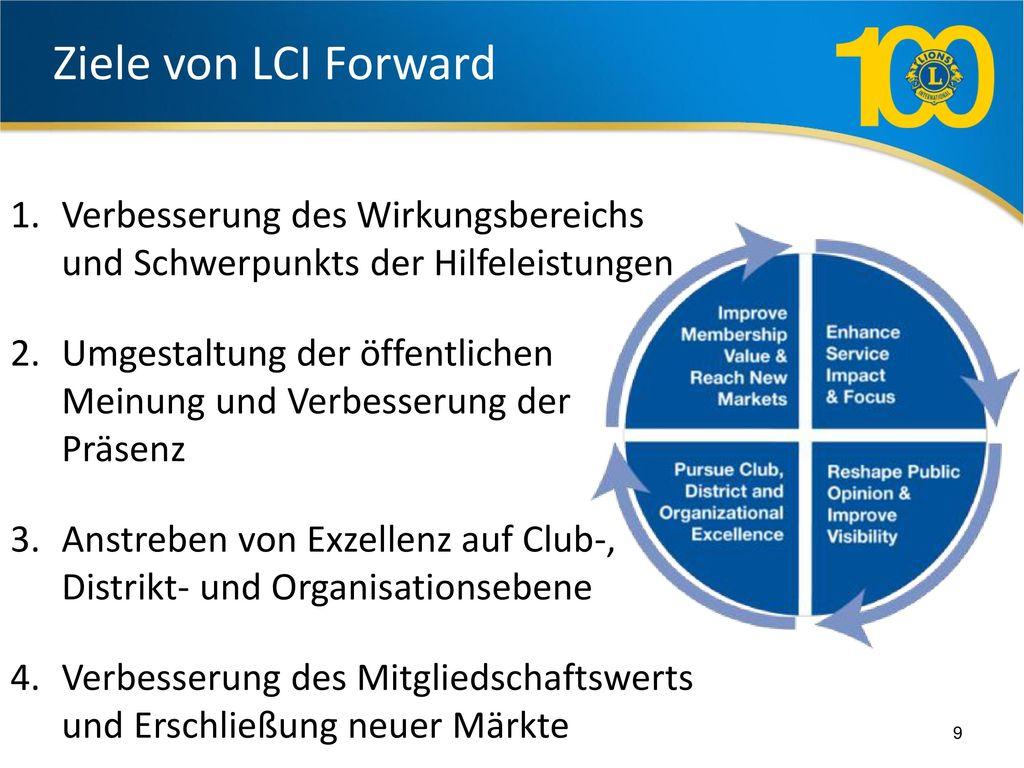 Ziele von LCI Forward Verbesserung des Wirkungsbereichs und Schwerpunkts der Hilfeleistungen.