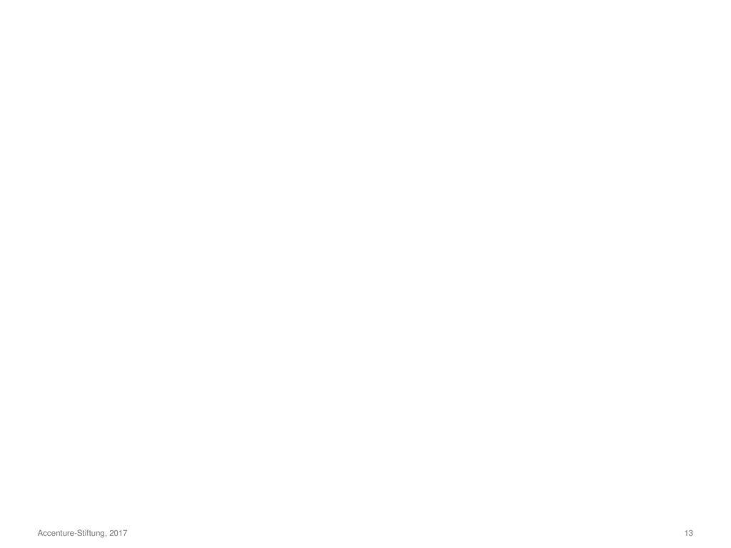 Website gestalten – Nützliche Hinweise