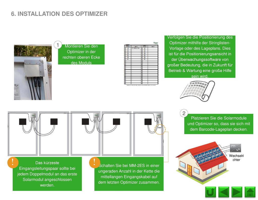 3. Installation des Gateways (GTWY)
