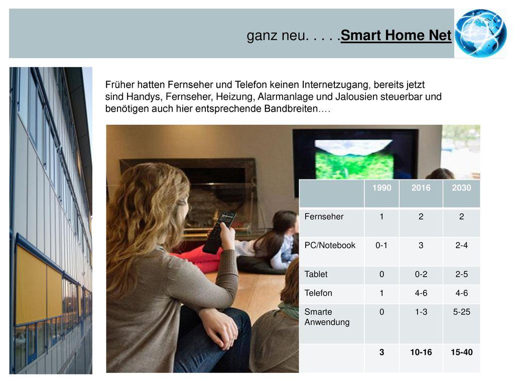 ganz neu. . . . .Smart Home Net