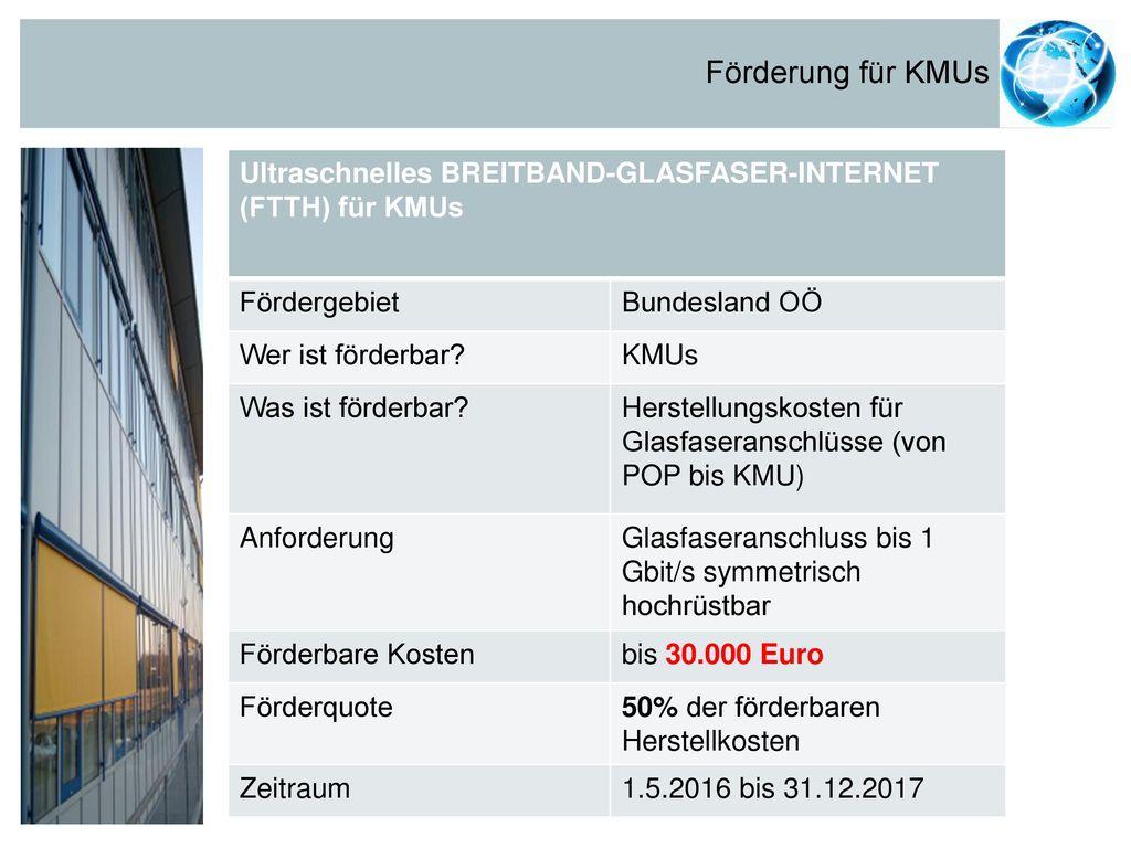 Förderung für KMUs Ultraschnelles BREITBAND-GLASFASER-INTERNET