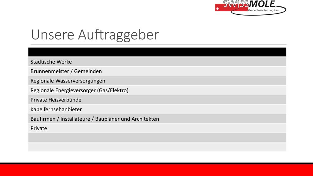 Unsere Auftraggeber Städtische Werke Brunnenmeister / Gemeinden