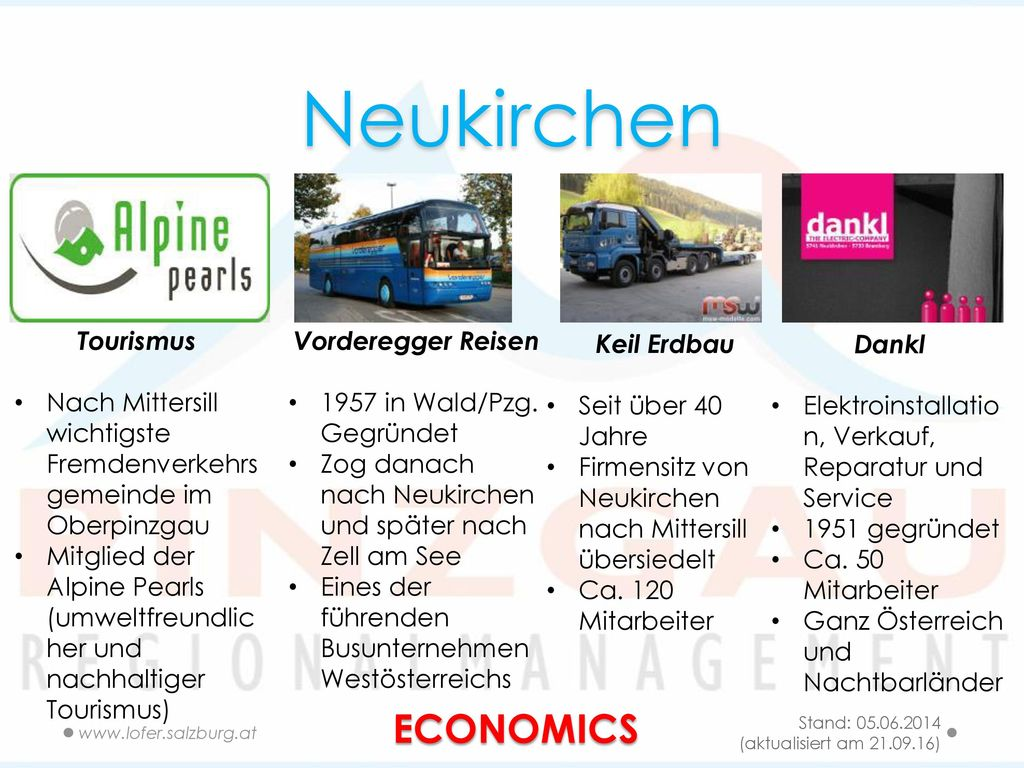 Neukirchen ECONOMICS Tourismus
