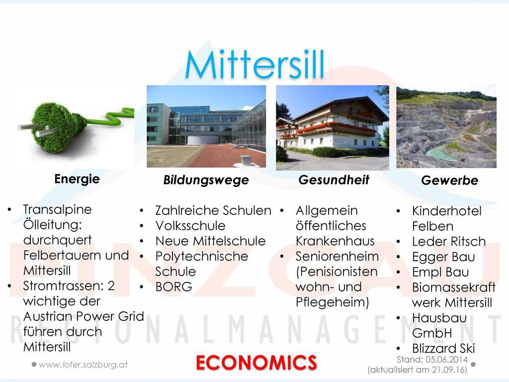 Mittersill ECONOMICS Energie