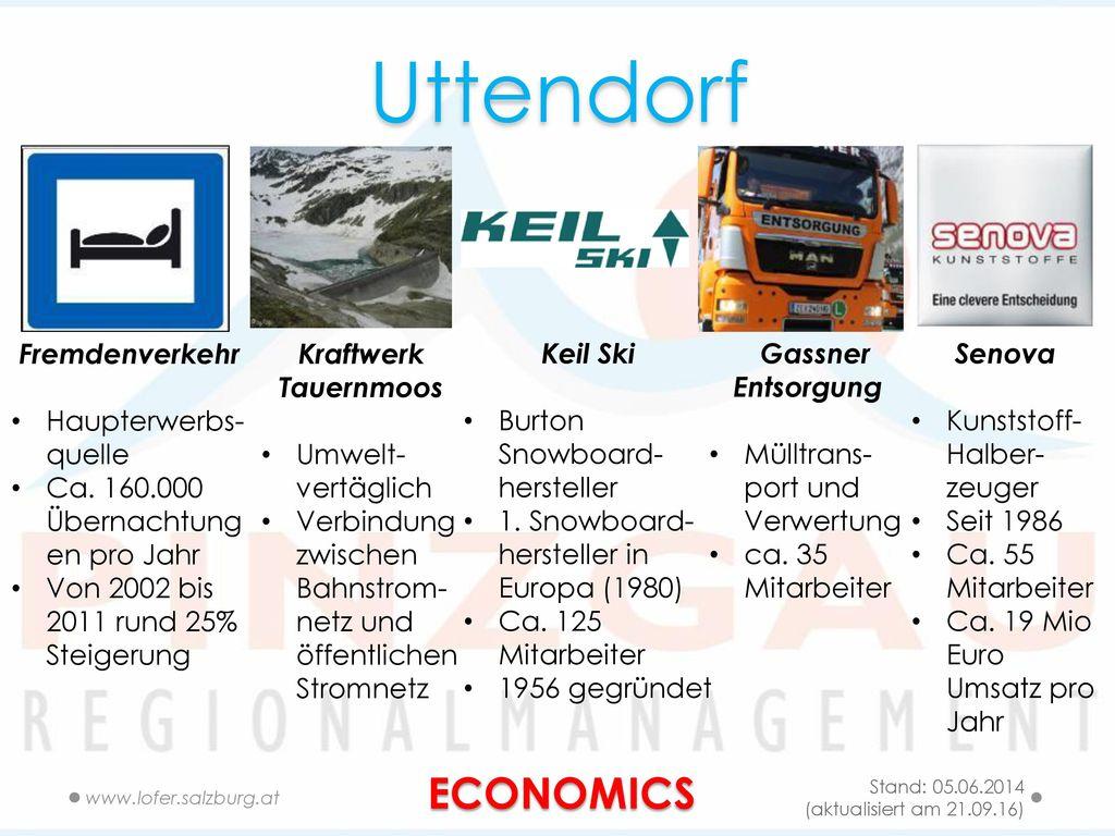 Uttendorf ECONOMICS Fremdenverkehr Haupterwerbs-quelle