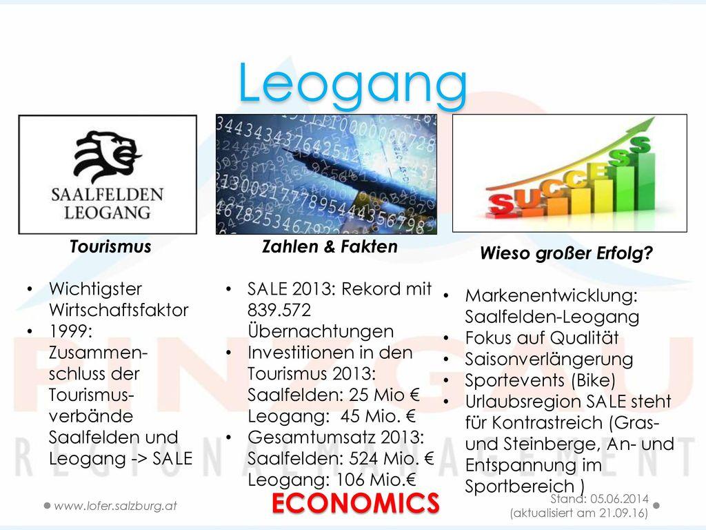 Leogang ECONOMICS Tourismus Wichtigster Wirtschaftsfaktor