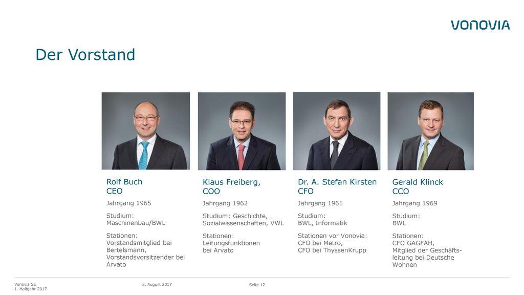 Der Vorstand Rolf Buch CEO Klaus Freiberg, COO
