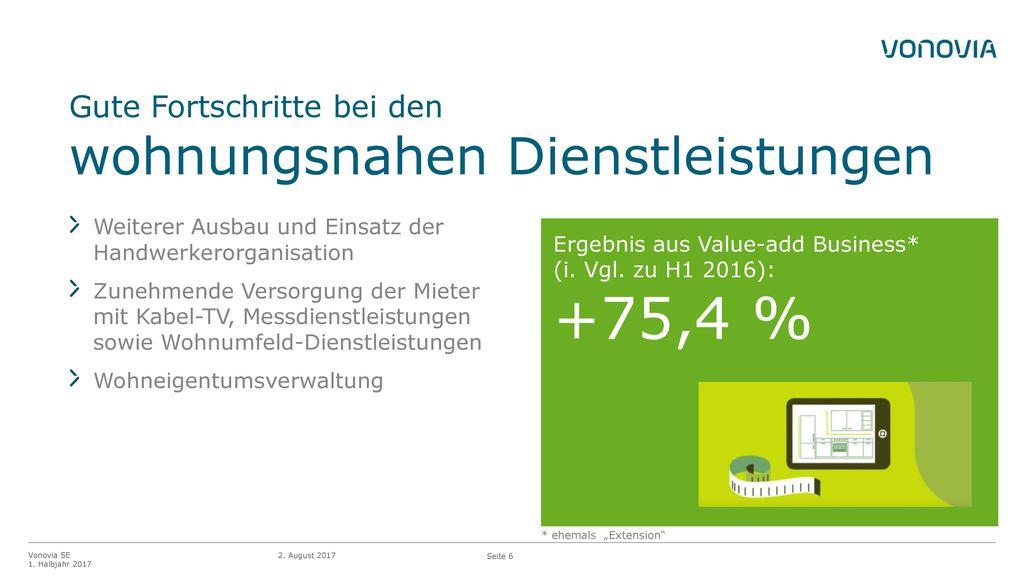 +75,4 % Gute Fortschritte bei den wohnungsnahen Dienstleistungen