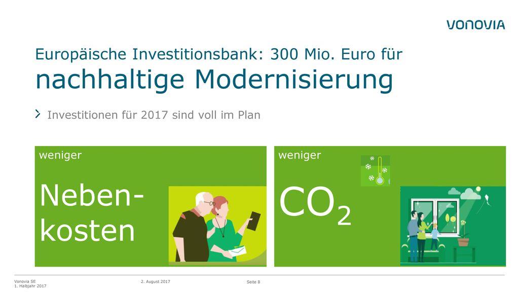Europäische Investitionsbank: 300 Mio