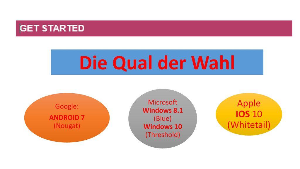 Microsoft Windows 8.1 (Blue) Windows 10 (Threshold)