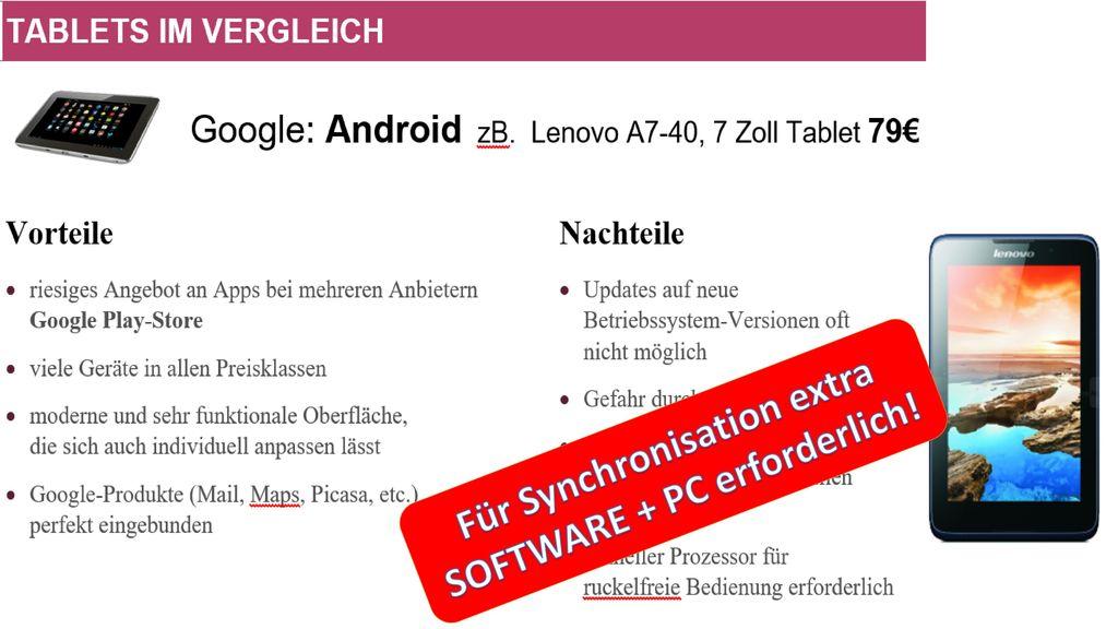 Für Synchronisation extra SOFTWARE + PC erforderlich!