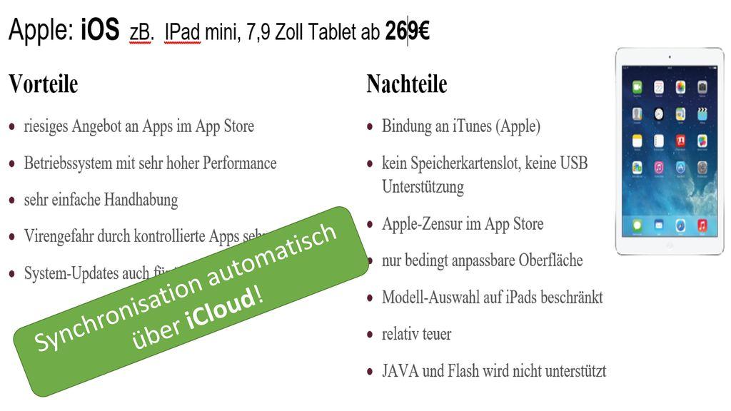 Synchronisation automatisch über iCloud!