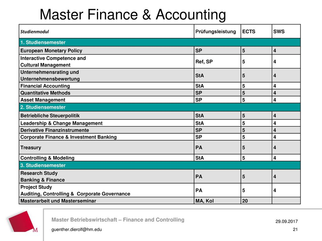 Master Finance & Accounting