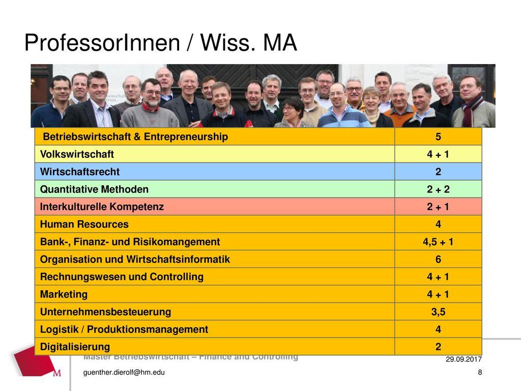 ProfessorInnen / Wiss. MA