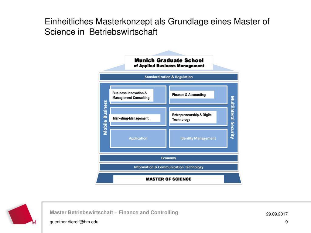 Munich Graduate School of Applied Business Management