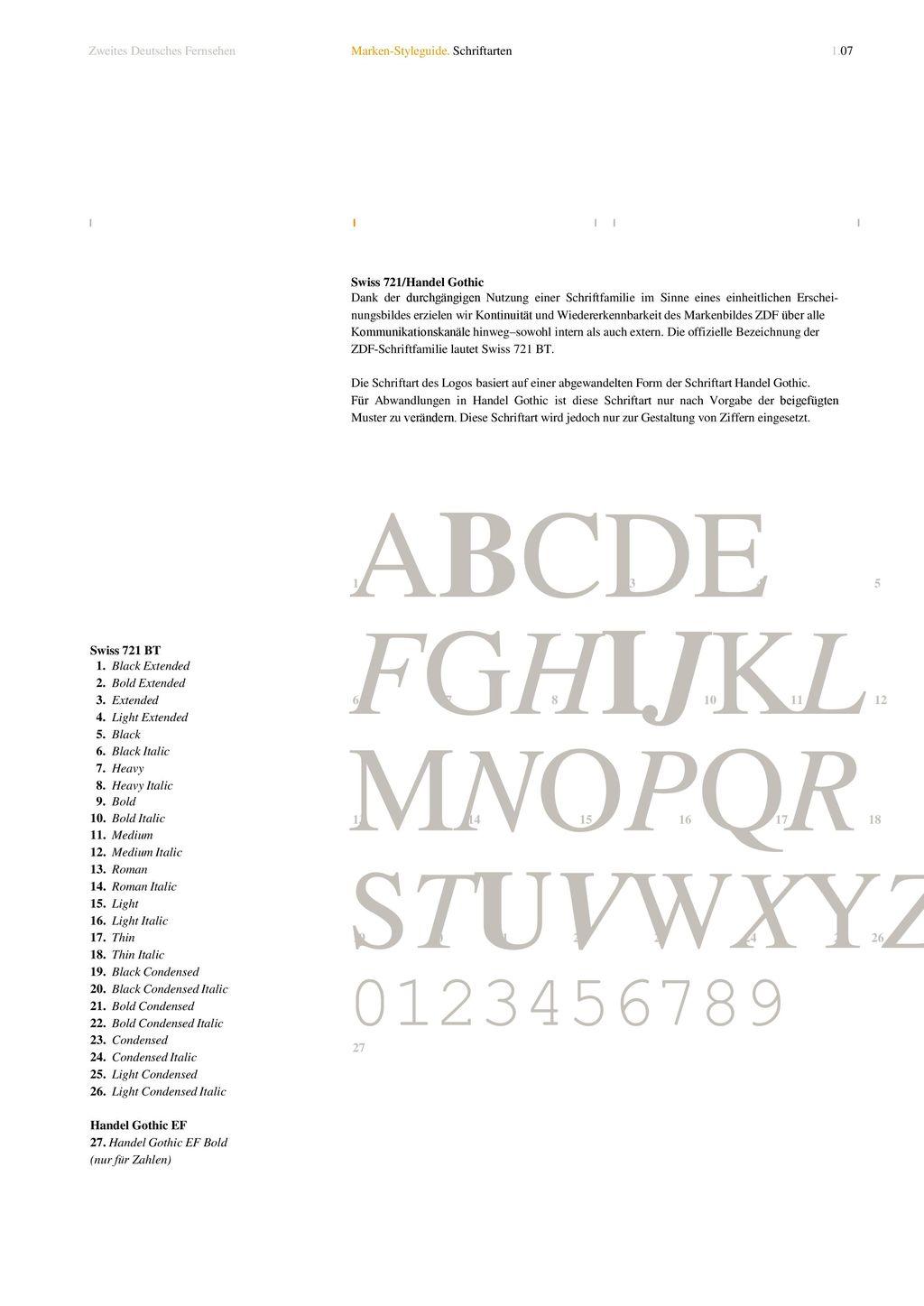 ABCDE FGHIJKL MNOPQR STUVWXYZ 0123456789 Swiss 721/Handel Gothic