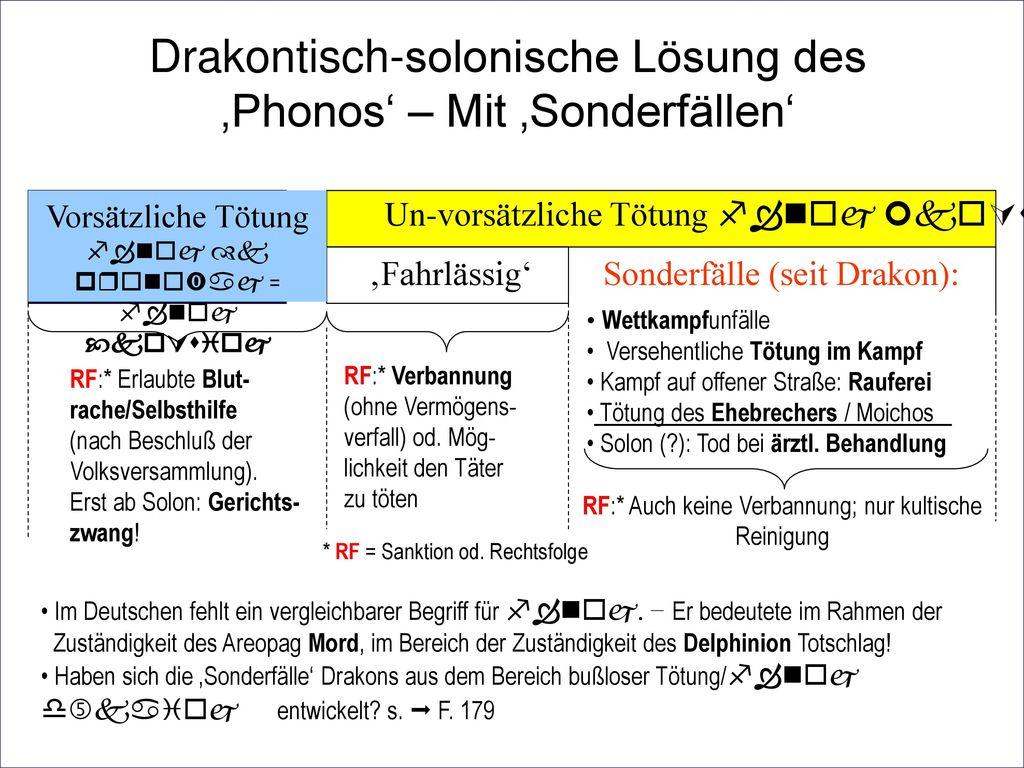 Drakontisch-solonische Lösung des 'Phonos' – Mit 'Sonderfällen'
