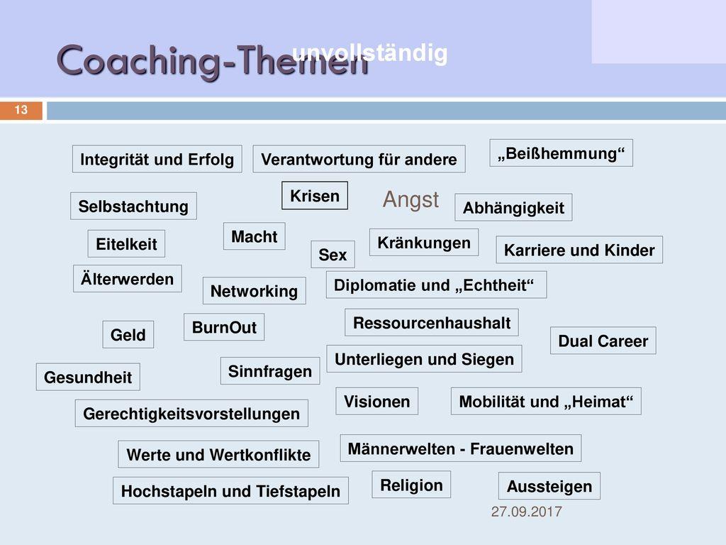 """Coaching-Themen unvollständig Angst """"Beißhemmung"""