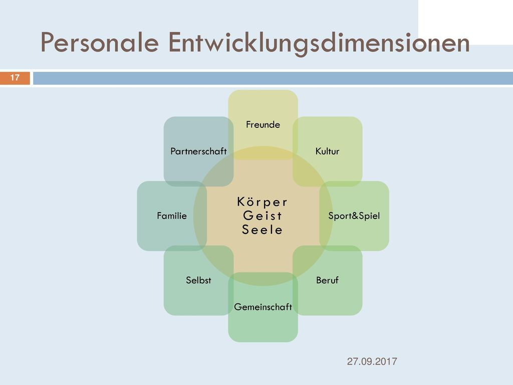 Personale Entwicklungsdimensionen