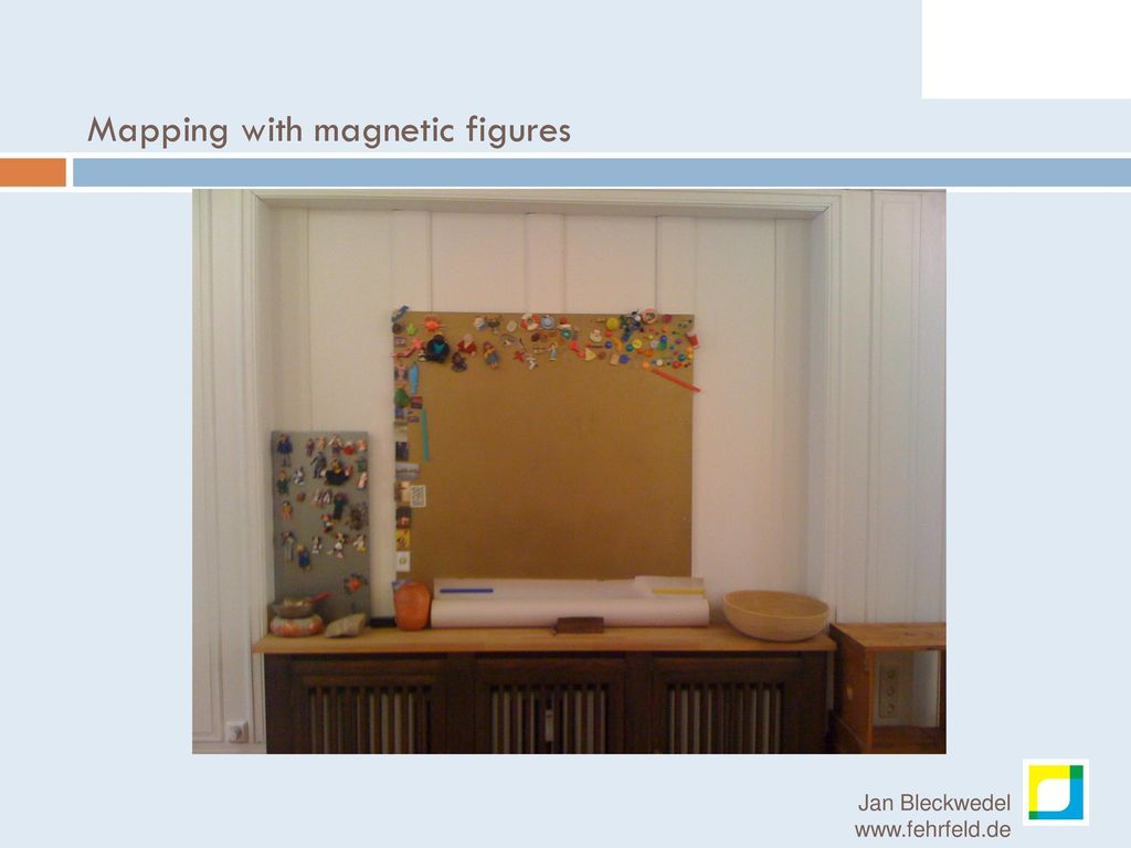 Mapping with magnetic figures