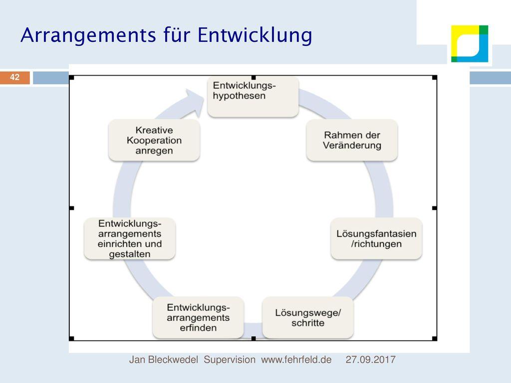 Arrangements für Entwicklung
