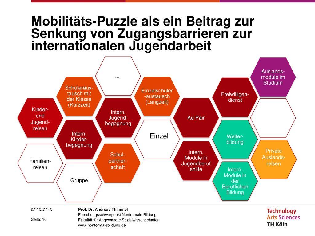 Mobilitäts-Puzzle als ein Beitrag zur Senkung von Zugangsbarrieren zur internationalen Jugendarbeit