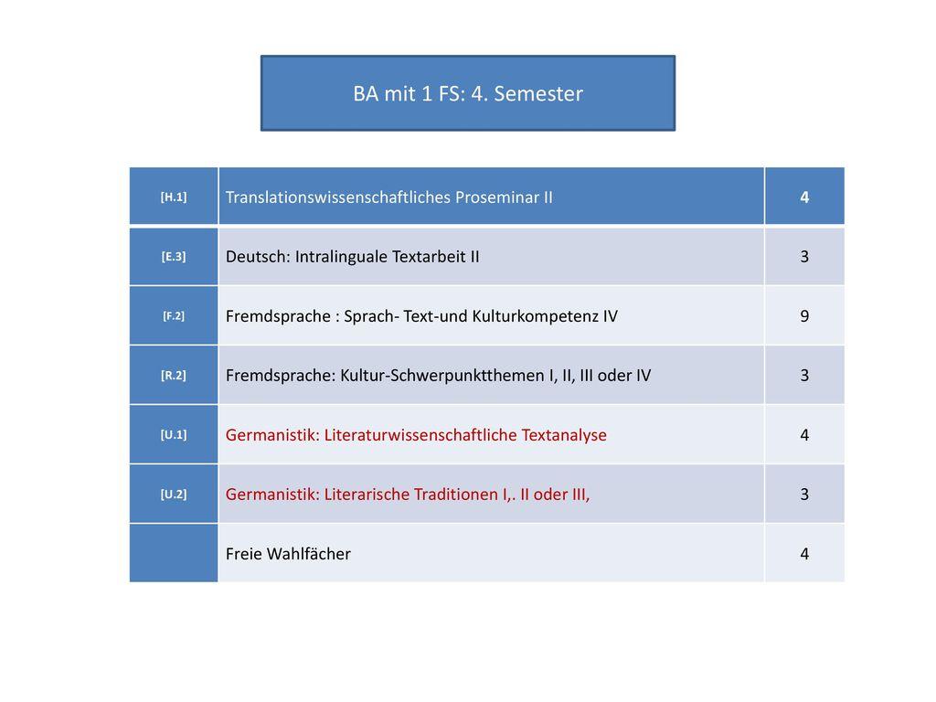 BA mit 1 FS: 4. Semester Translationswissenschaftliches Proseminar II