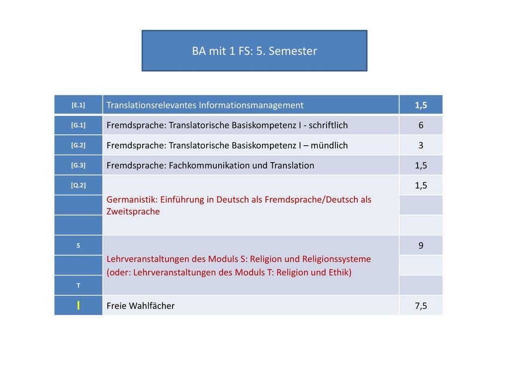 BA mit 1 FS: 5. Semester Translationsrelevantes Informationsmanagement