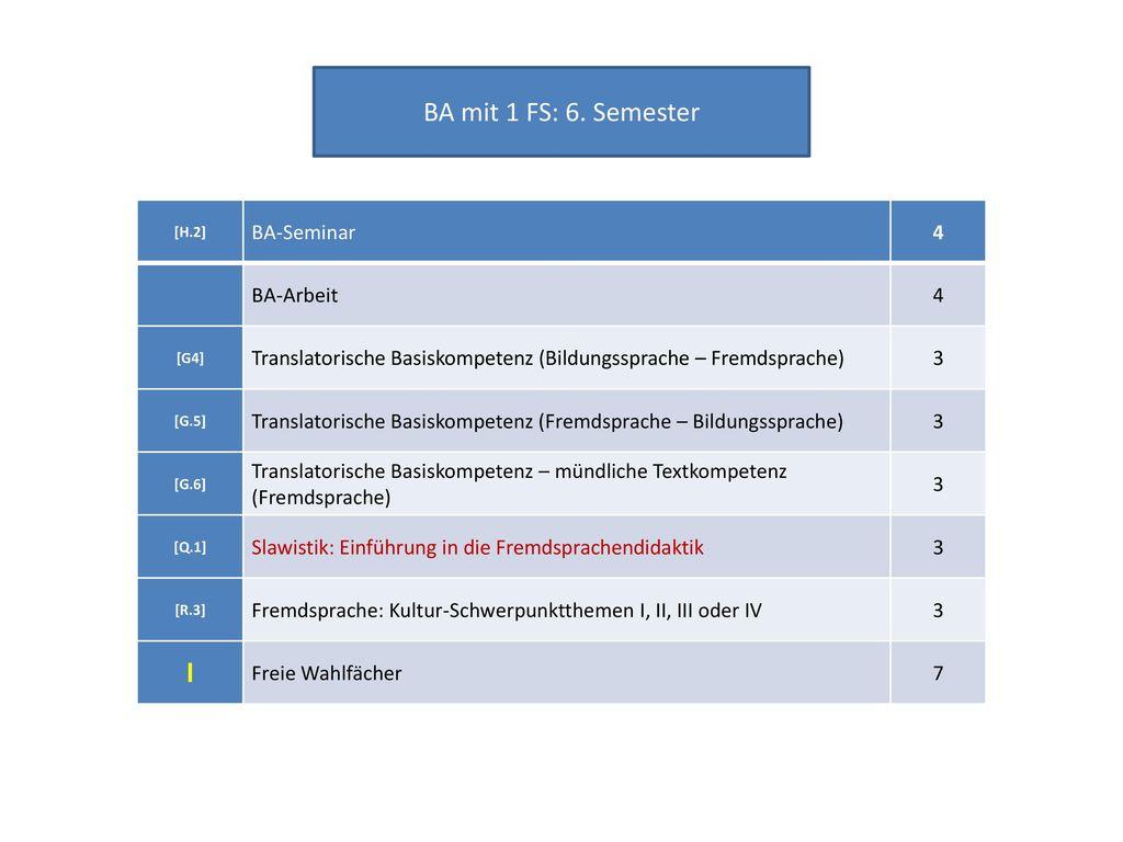 BA mit 1 FS: 6. Semester BA-Seminar 4 BA-Arbeit