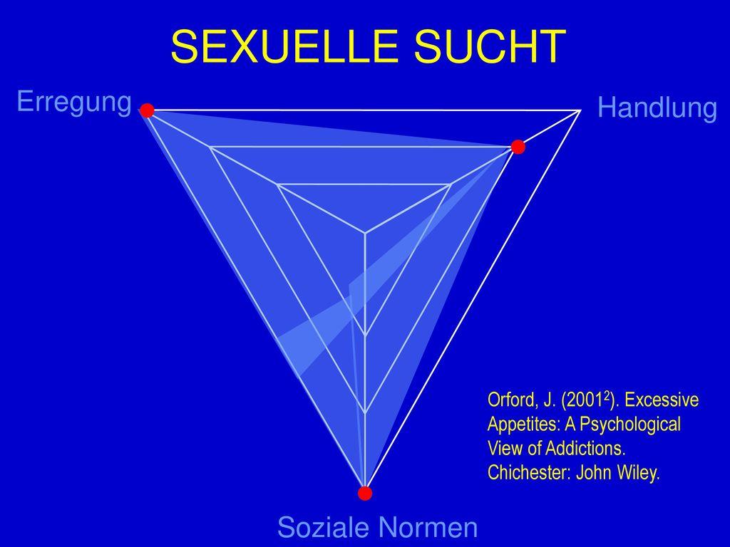 SEXUELLE SUCHT Erregung Handlung Soziale Normen