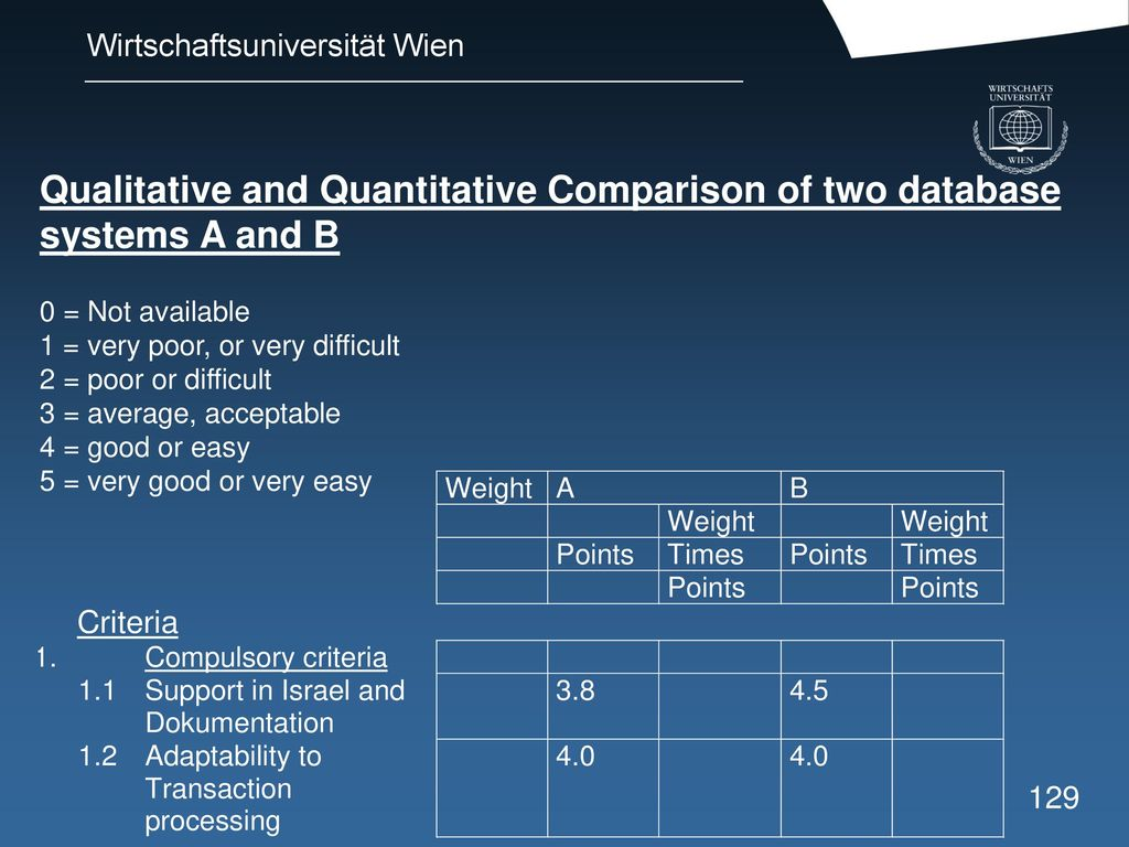 Qualitative and Quantitative Comparison of two database systems A and B