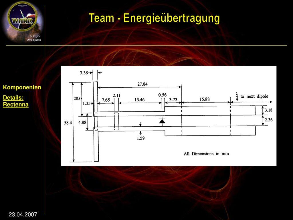 Komponenten Details: Rectenna 23.04.2007