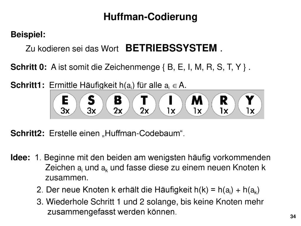 Wunderbar Elektrische Codierung Ideen - Die Besten Elektrischen ...