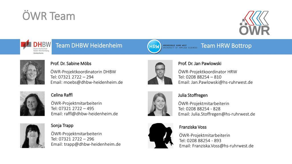 ÖWR Team Team DHBW Heidenheim Team HRW Bottrop