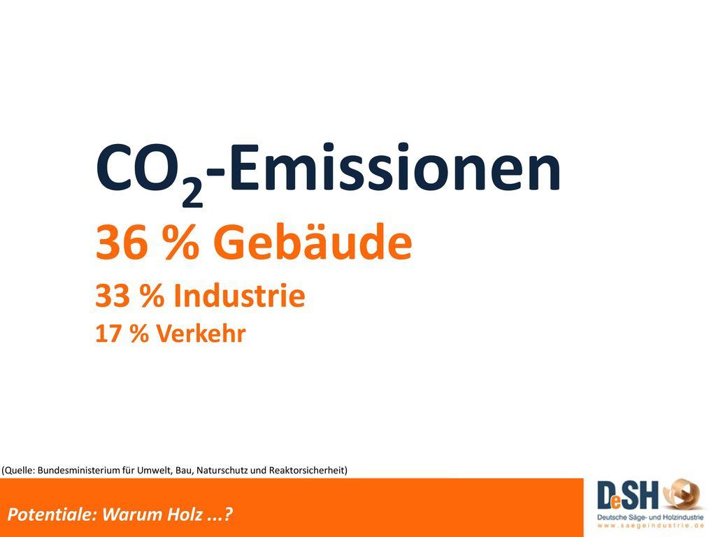 8% der weltweiten Treibhausgasemissionen ...