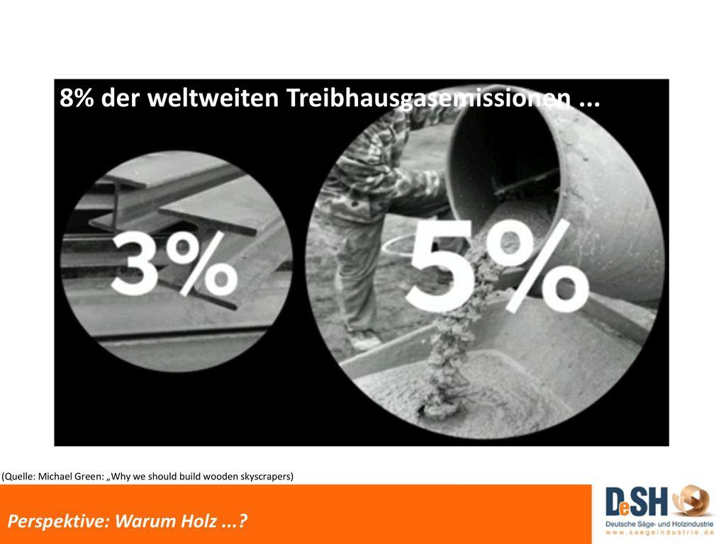 Waldwirtschaft & Holzverwendung als Klimaschützer ...