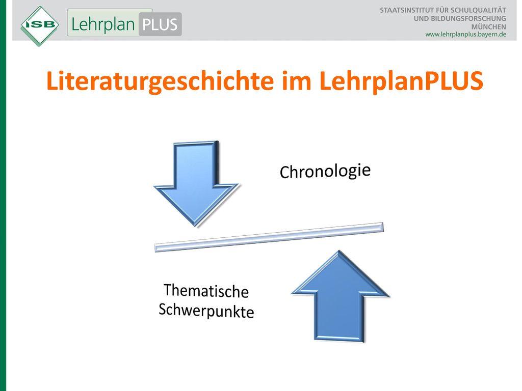 Literaturgeschichte im LehrplanPLUS