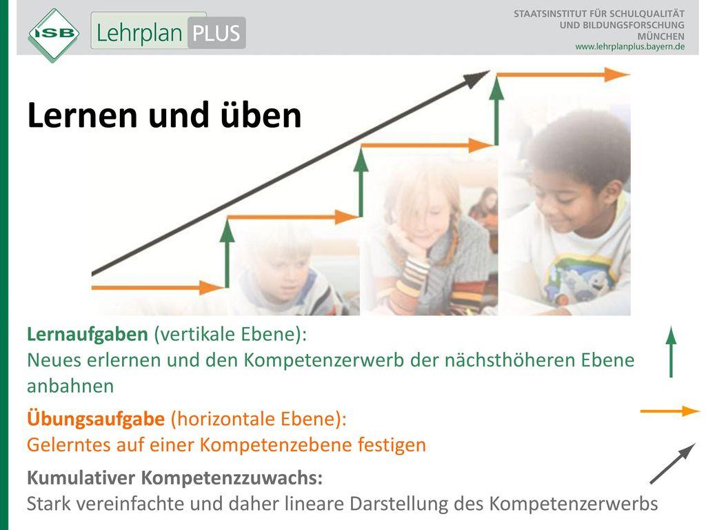 Lernen und üben Lernaufgaben (vertikale Ebene):