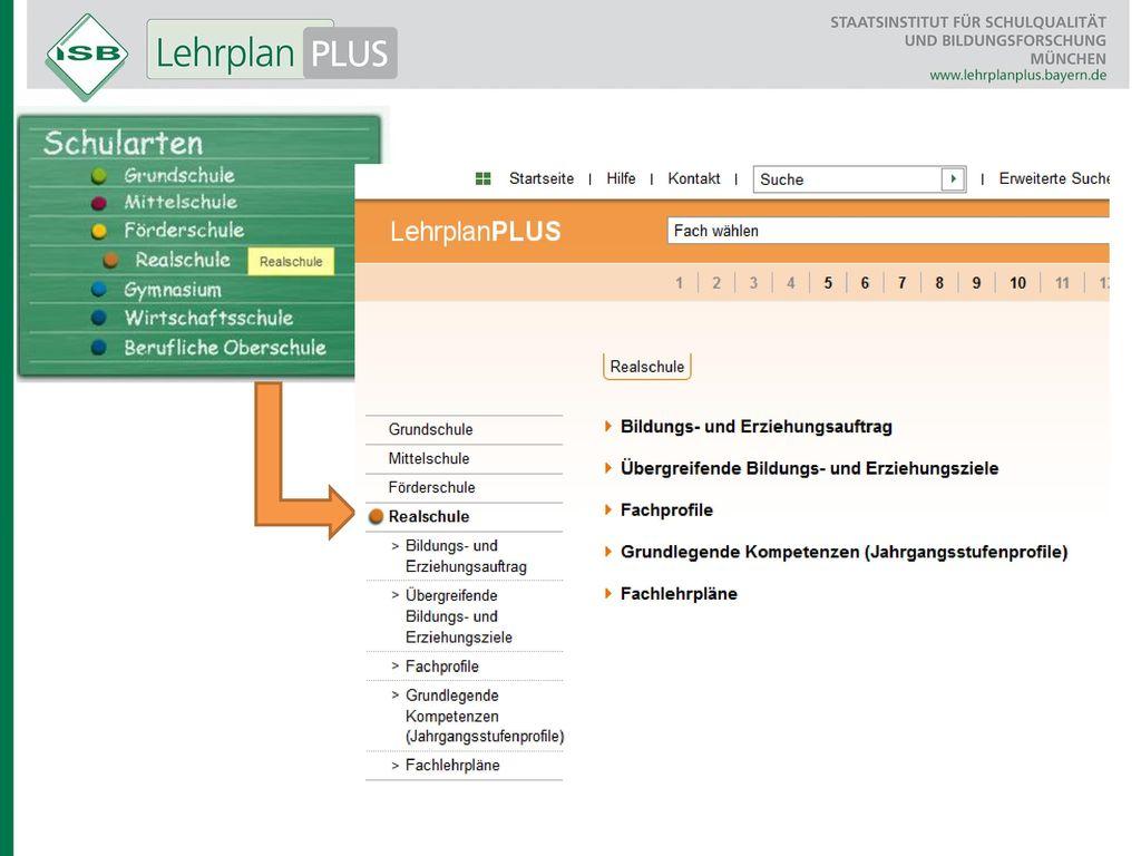 Sie gelangen so zur Übersicht über die Bereiche von LehrplanPLUS: