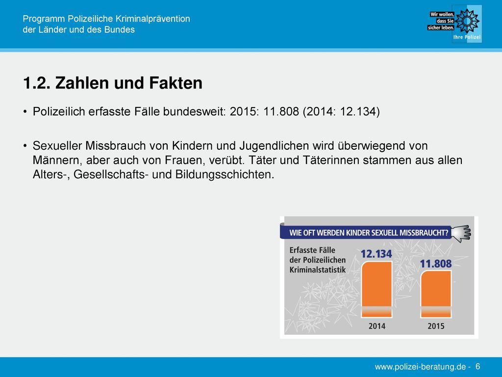 1.2. Zahlen und Fakten Polizeilich erfasste Fälle bundesweit: 2015: 11.808 (2014: 12.134)
