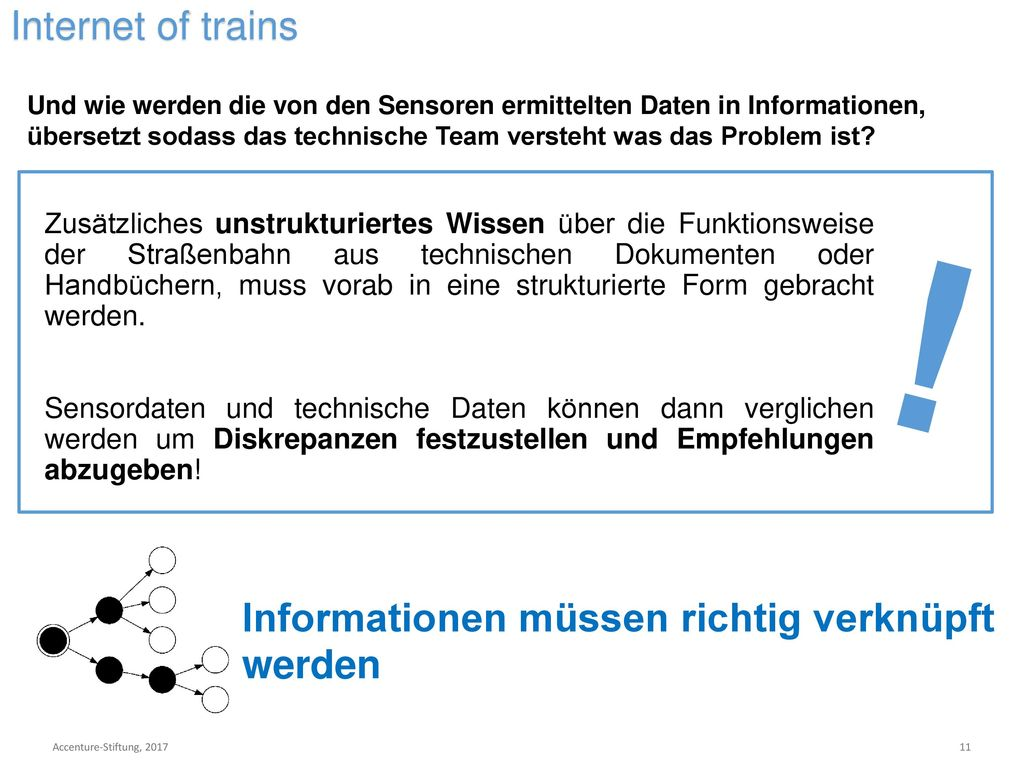 Internet of trains