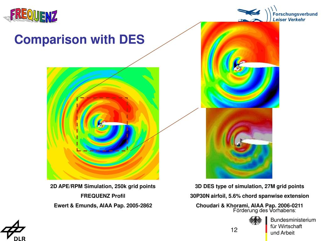 Comparison with DES 2D APE/RPM Simulation, 250k grid points