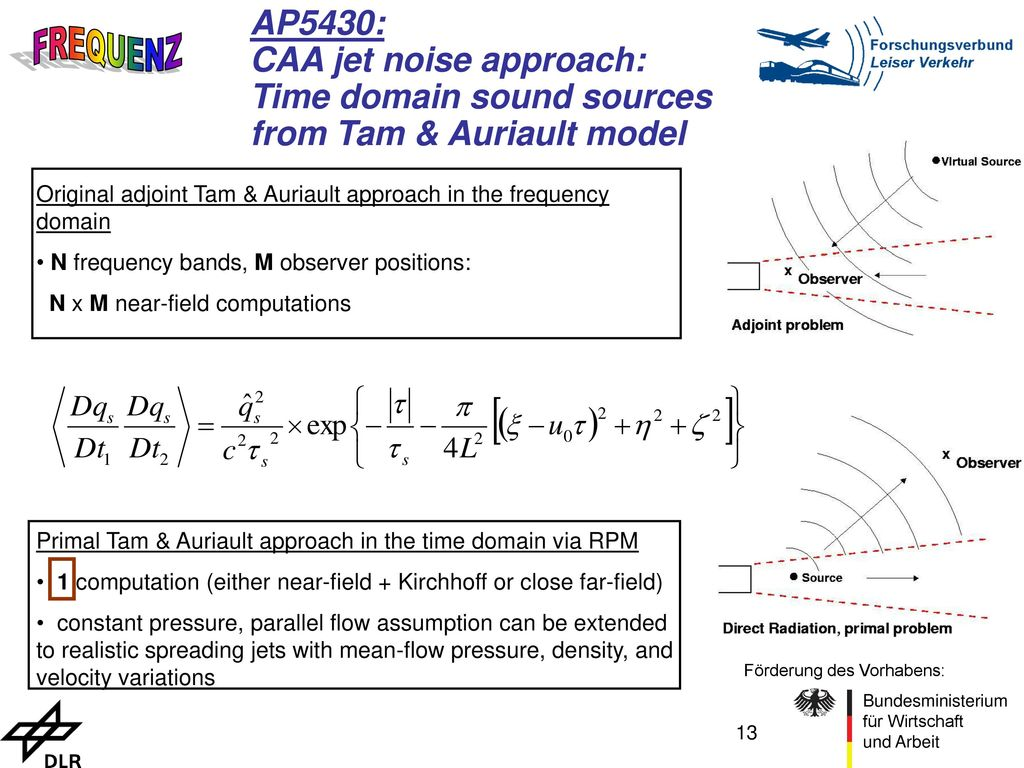 CAA jet noise approach: Time domain sound sources