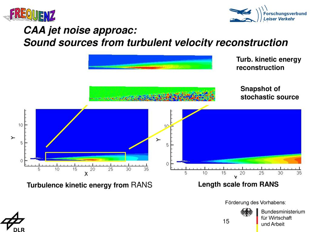 Turbulence kinetic energy from RANS