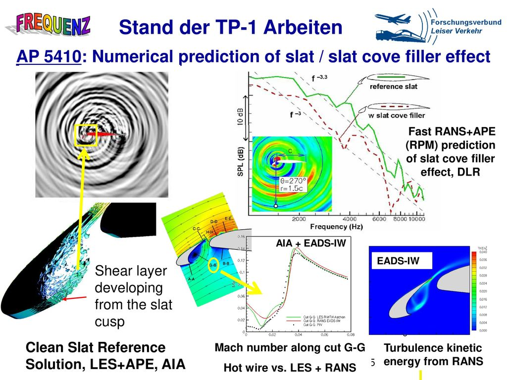 Stand der TP-1 Arbeiten AP 5410: Numerical prediction of slat / slat cove filler effect.