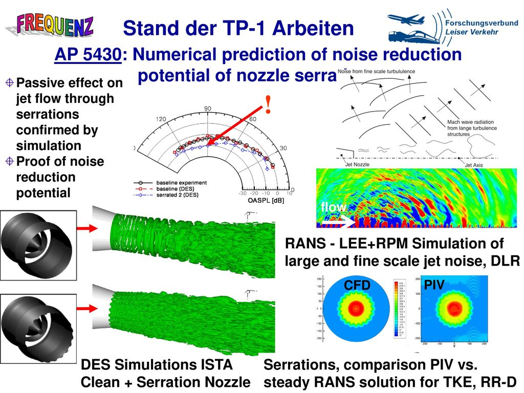 Stand der TP-1 Arbeiten AP 5430: Numerical prediction of noise reduction potential of nozzle serrations.