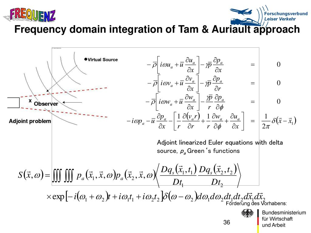 Frequency domain integration of Tam & Auriault approach