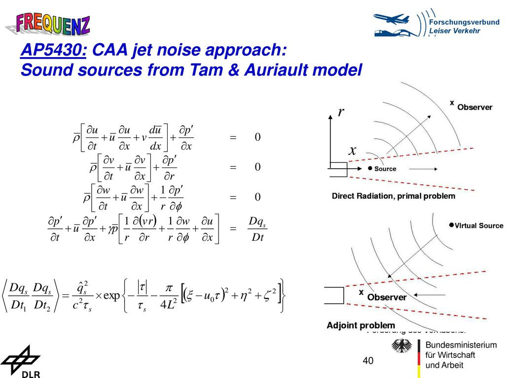 AP5430: CAA jet noise approach: