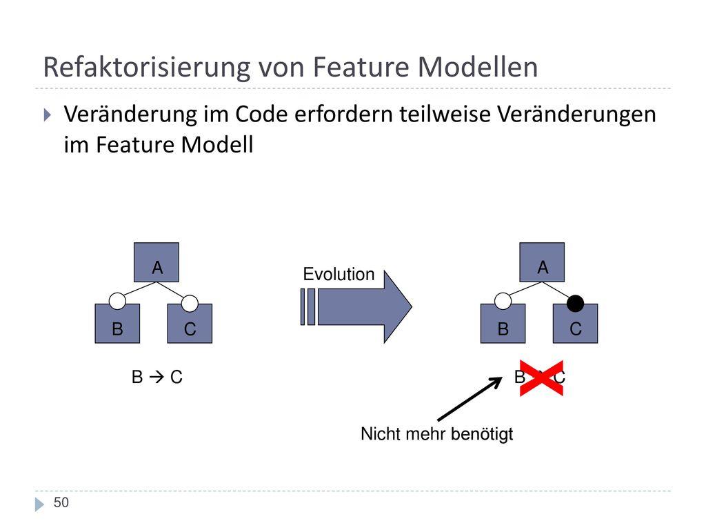 Refaktorisierung von Feature Modellen
